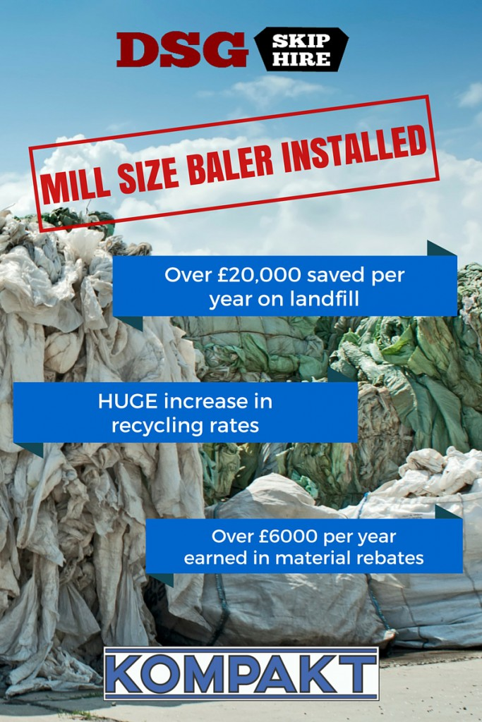 Mill Size Baler Cast Study